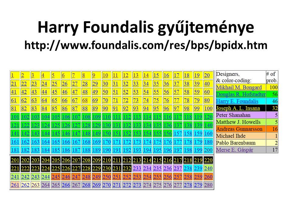 Harry Foundalis gyűjteménye http://www.foundalis.com/res/bps/bpidx.htm