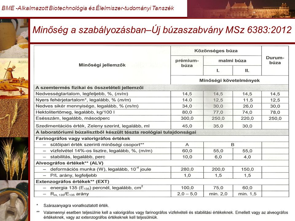 Minőség a szabályozásban–Új búzaszabvány MSz 6383:2012