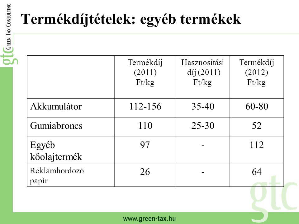 Termékdíjtételek: egyéb termékek