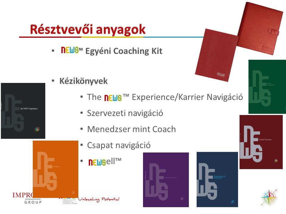 Résztvevői anyagok ™ Egyéni Coaching Kit Kézikönyvek