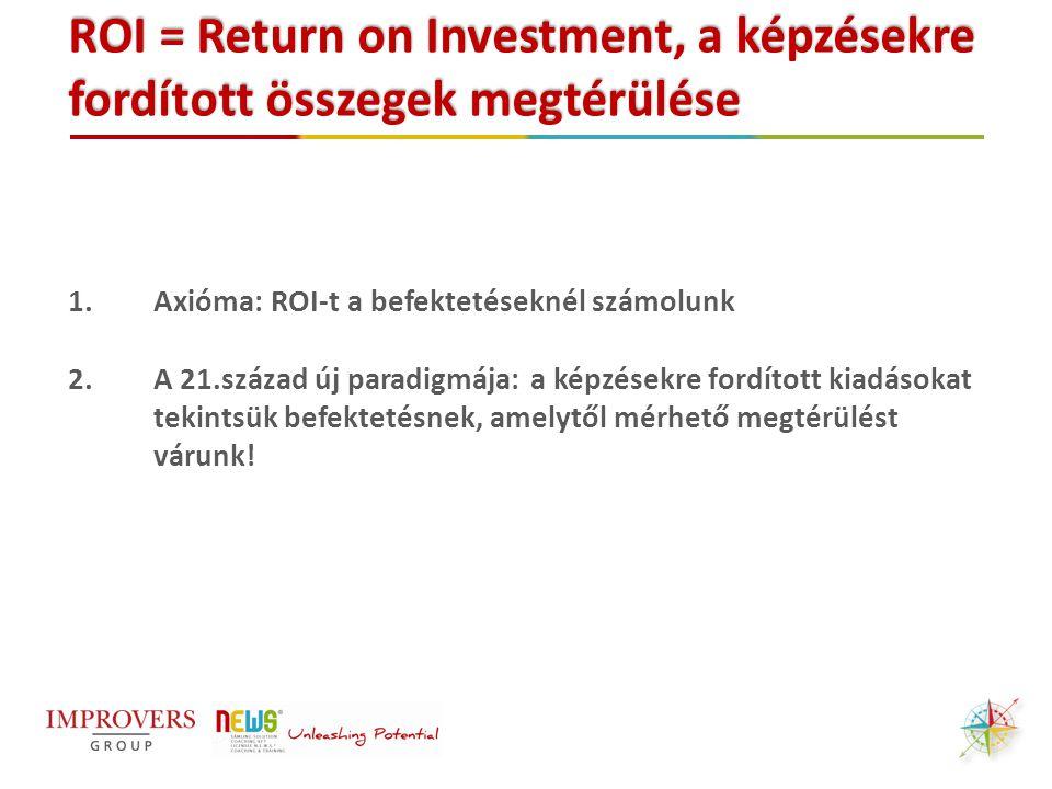 ROI = Return on Investment, a képzésekre fordított összegek megtérülése