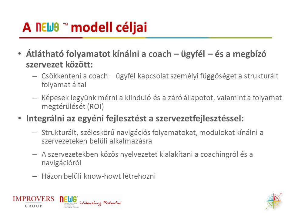 A modell céljai ™ Átlátható folyamatot kínálni a coach – ügyfél – és a megbízó szervezet között: