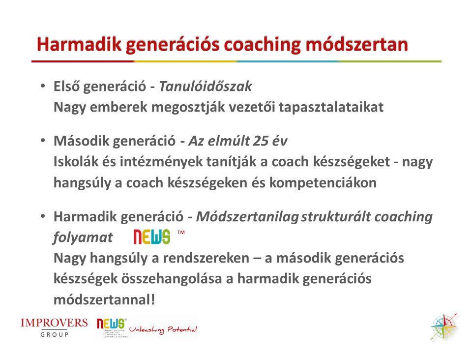 Harmadik generációs coaching módszertan