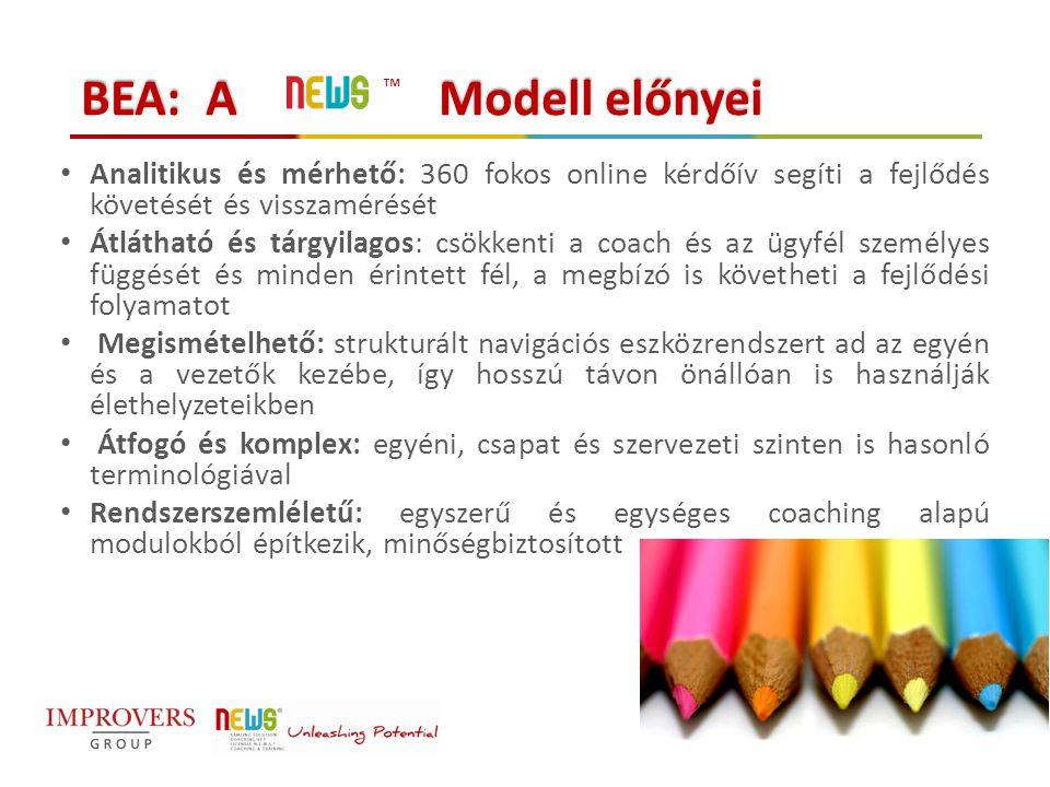 BEA: A Modell előnyei ™ Analitikus és mérhető: 360 fokos online kérdőív segíti a fejlődés követését és visszamérését.