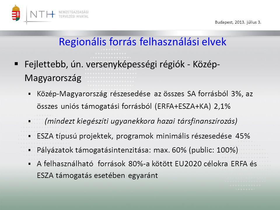 Regionális forrás felhasználási elvek