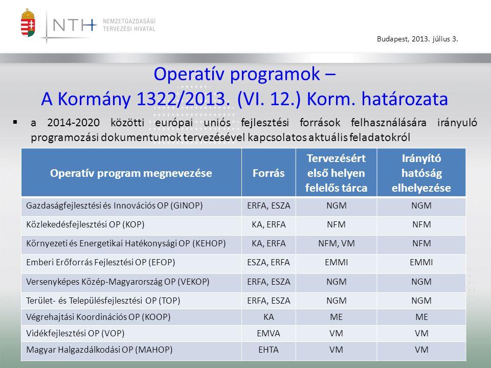 Operatív programok – A Kormány 1322/2013. (VI. 12.) Korm. határozata