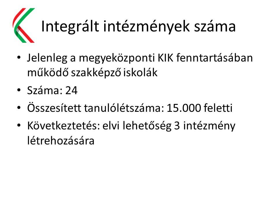 Integrált intézmények száma