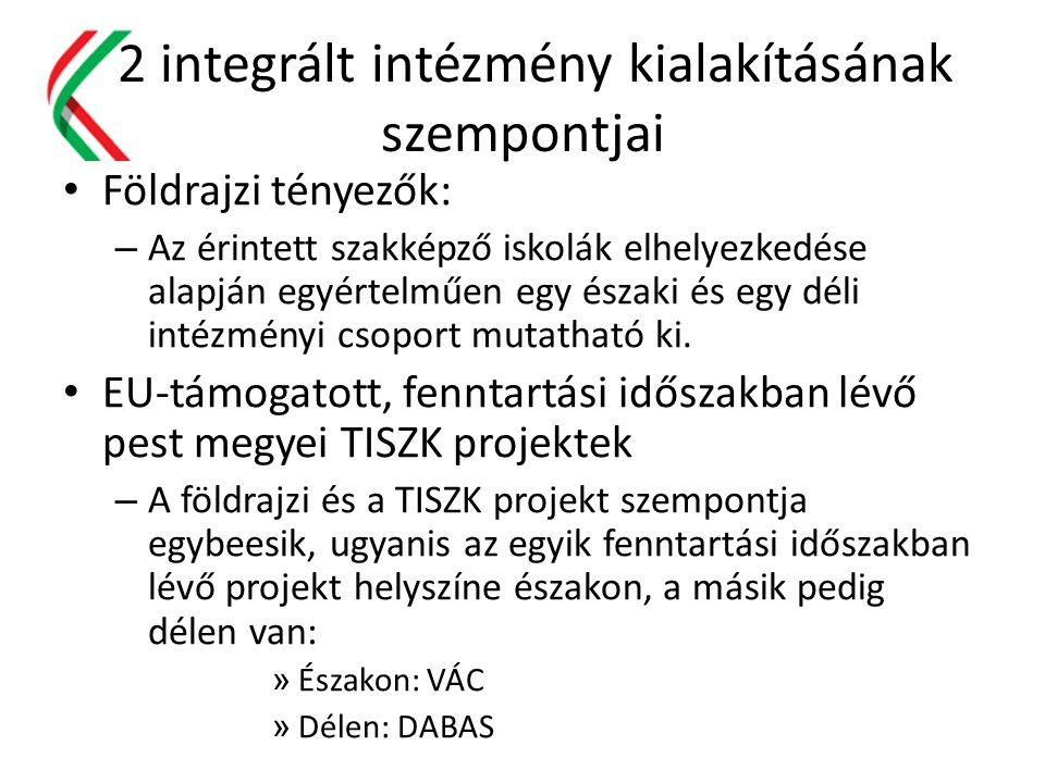 2 integrált intézmény kialakításának szempontjai
