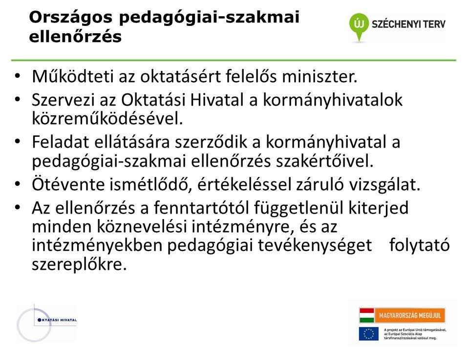 Országos pedagógiai-szakmai ellenőrzés