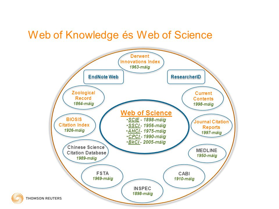 Web of Knowledge és Web of Science