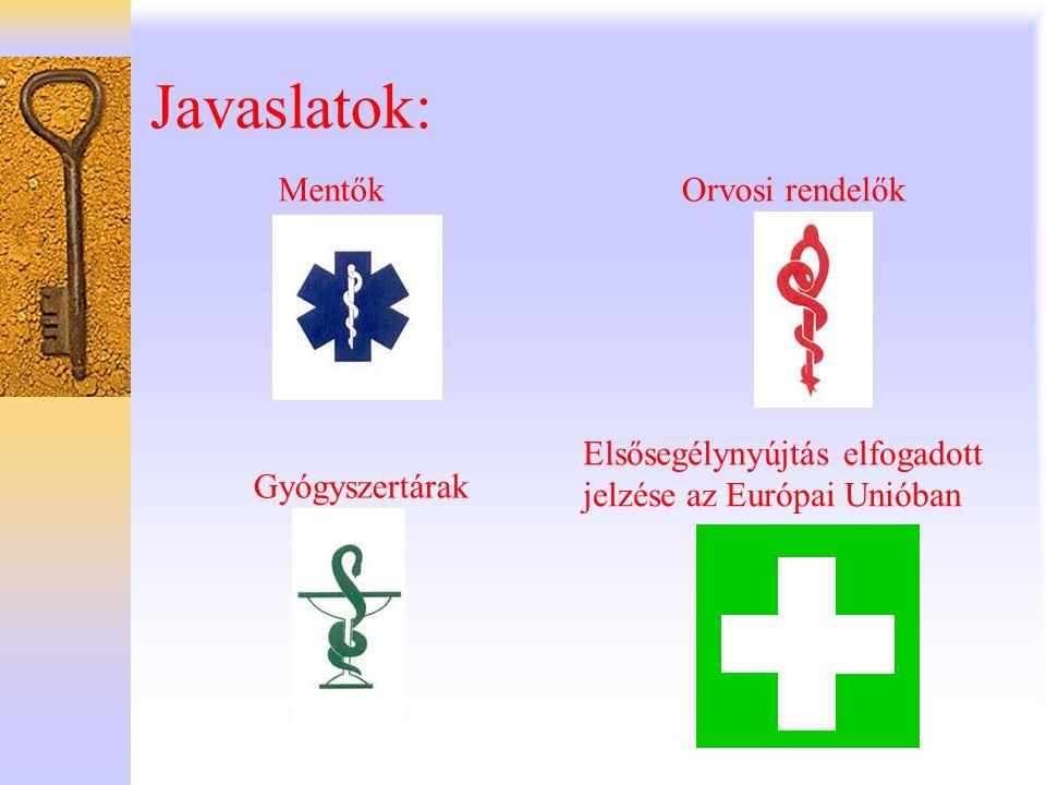 Javaslatok: Mentők Orvosi rendelők