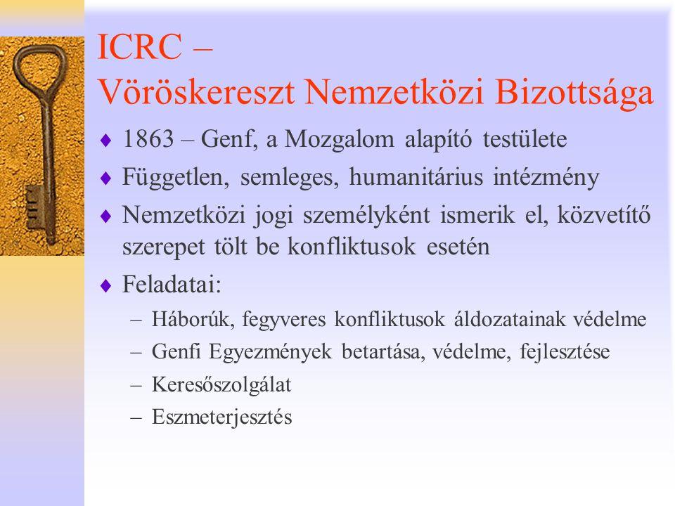ICRC – Vöröskereszt Nemzetközi Bizottsága