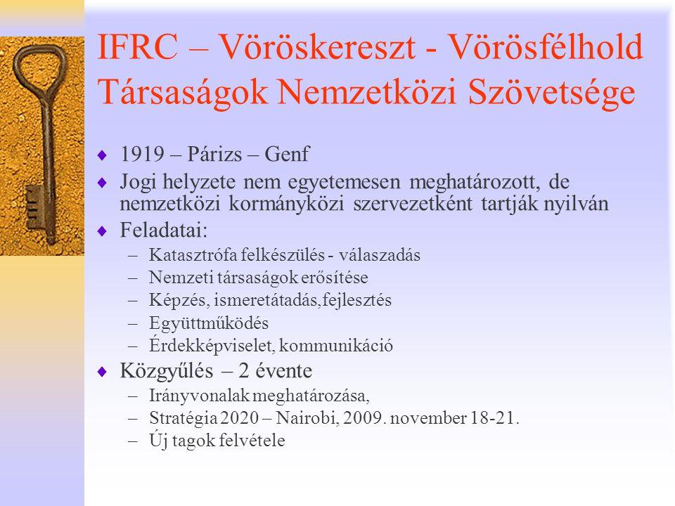 IFRC – Vöröskereszt - Vörösfélhold Társaságok Nemzetközi Szövetsége