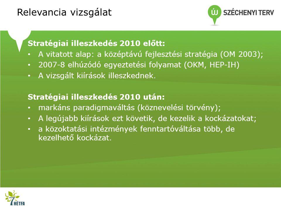 Relevancia vizsgálat Stratégiai illeszkedés 2010 előtt: