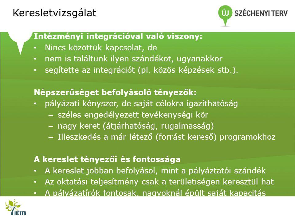 Keresletvizsgálat Intézményi integrációval való viszony: