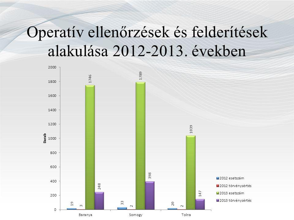 Operatív ellenőrzések és felderítések alakulása 2012-2013. években
