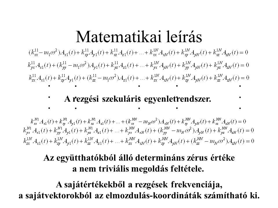 Matematikai leírás . . . . . A rezgési szekuláris egyenletrendszer.