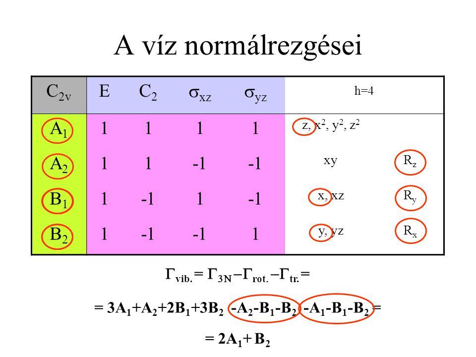= 3A1+A2+2B1+3B2 -A2-B1-B2 -A1-B1-B2 =