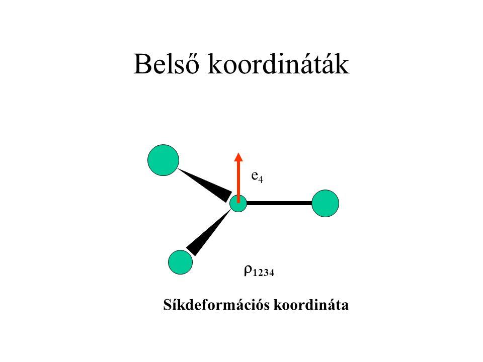 Belső koordináták e4 r1234 Síkdeformációs koordináta