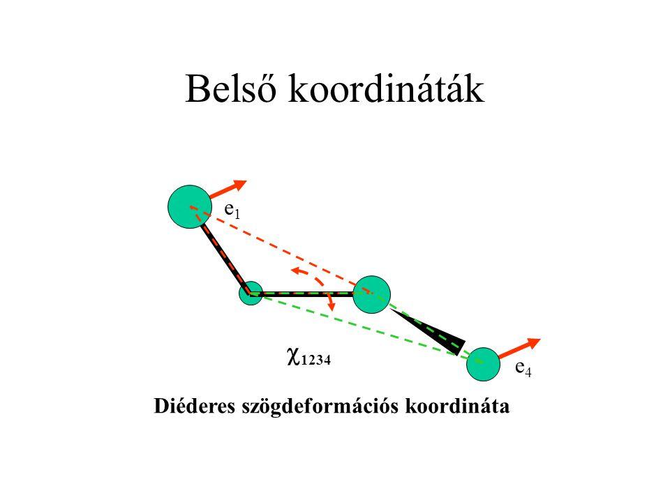 Belső koordináták c1234 e1 e4 Diéderes szögdeformációs koordináta