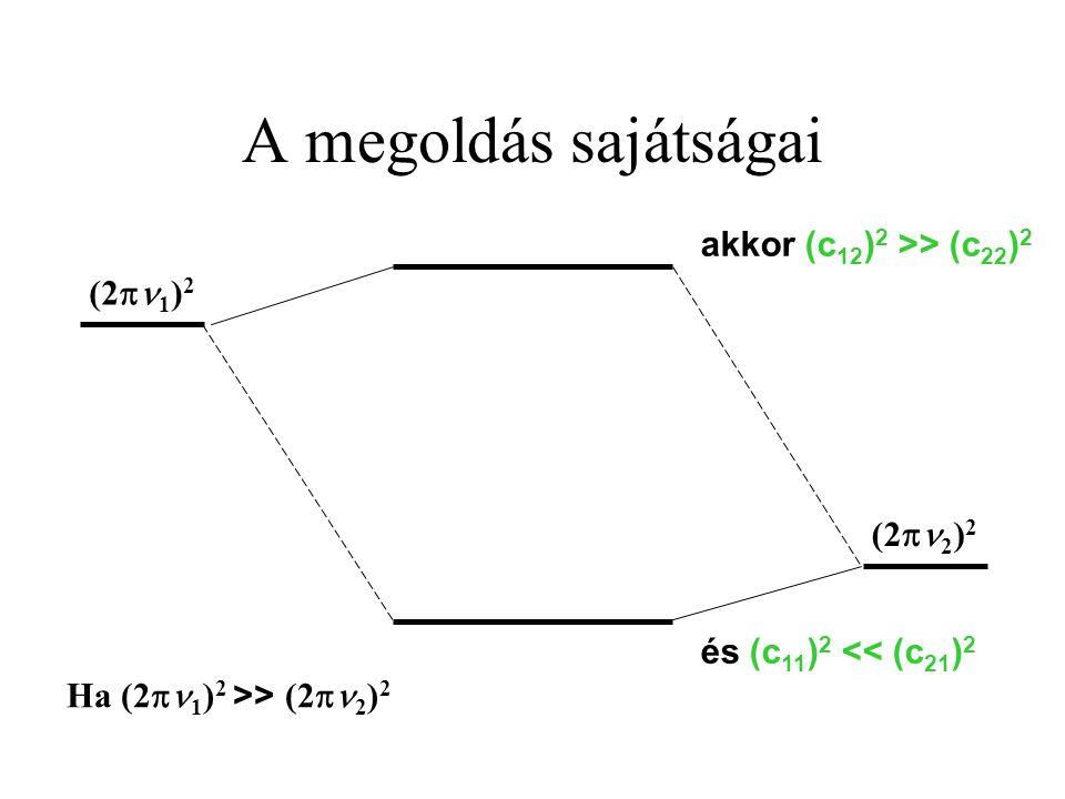 A megoldás sajátságai akkor (c12)2 >> (c22)2 (2p1)2 (2p2)2