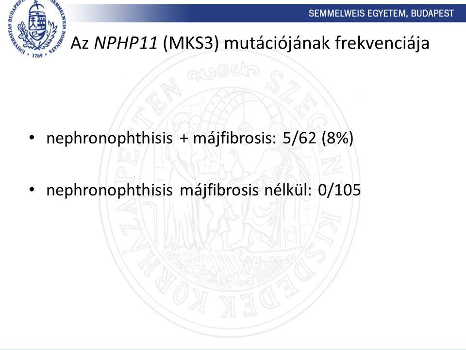 Az NPHP11 (MKS3) mutációjának frekvenciája