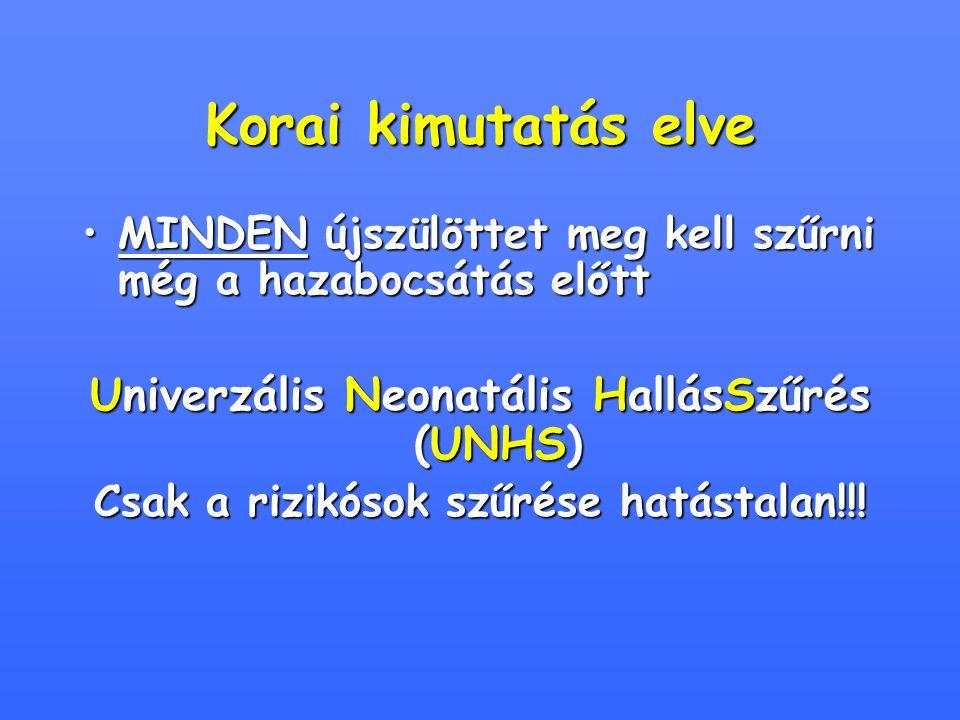 Korai kimutatás elve Univerzális Neonatális HallásSzűrés (UNHS)