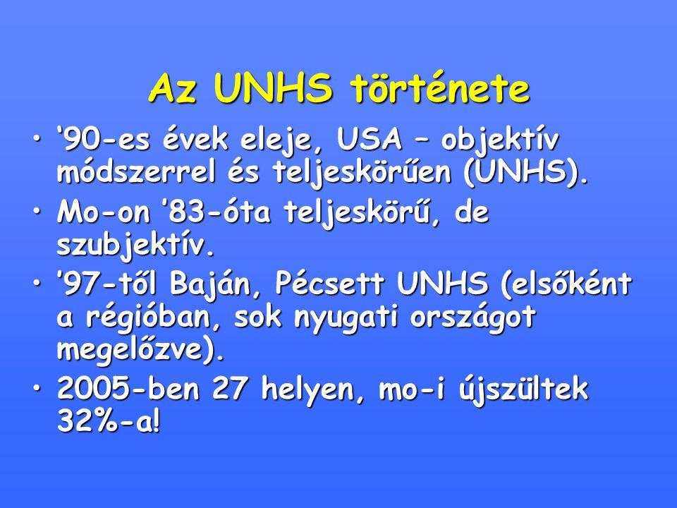 Az UNHS története '90-es évek eleje, USA – objektív módszerrel és teljeskörűen (UNHS). Mo-on '83-óta teljeskörű, de szubjektív.