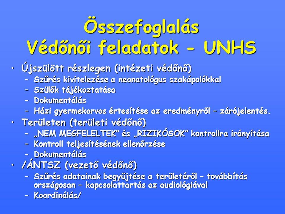 Összefoglalás Védőnői feladatok - UNHS