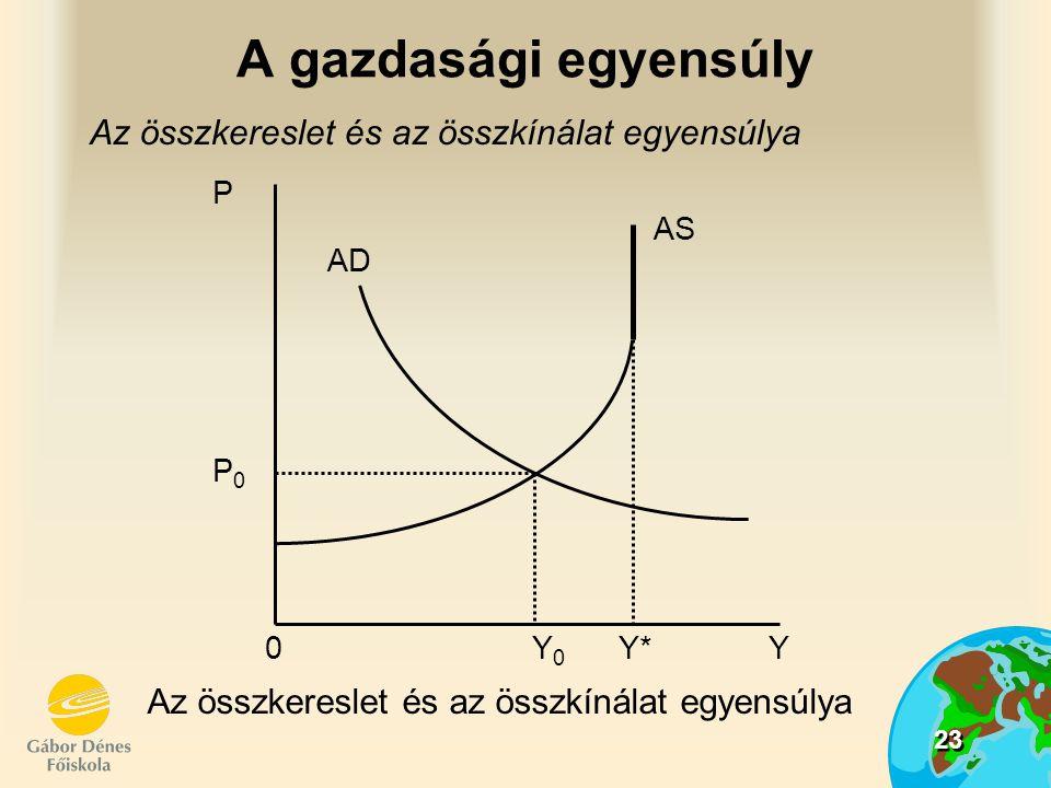 A gazdasági egyensúly Az összkereslet és az összkínálat egyensúlya