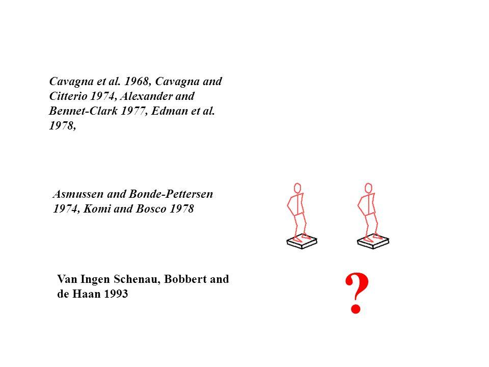 Cavagna et al. 1968, Cavagna and Citterio 1974, Alexander and Bennet-Clark 1977, Edman et al. 1978,