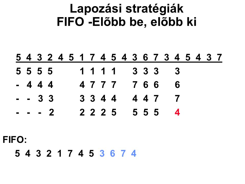Lapozási stratégiák FIFO -Elõbb be, elõbb ki