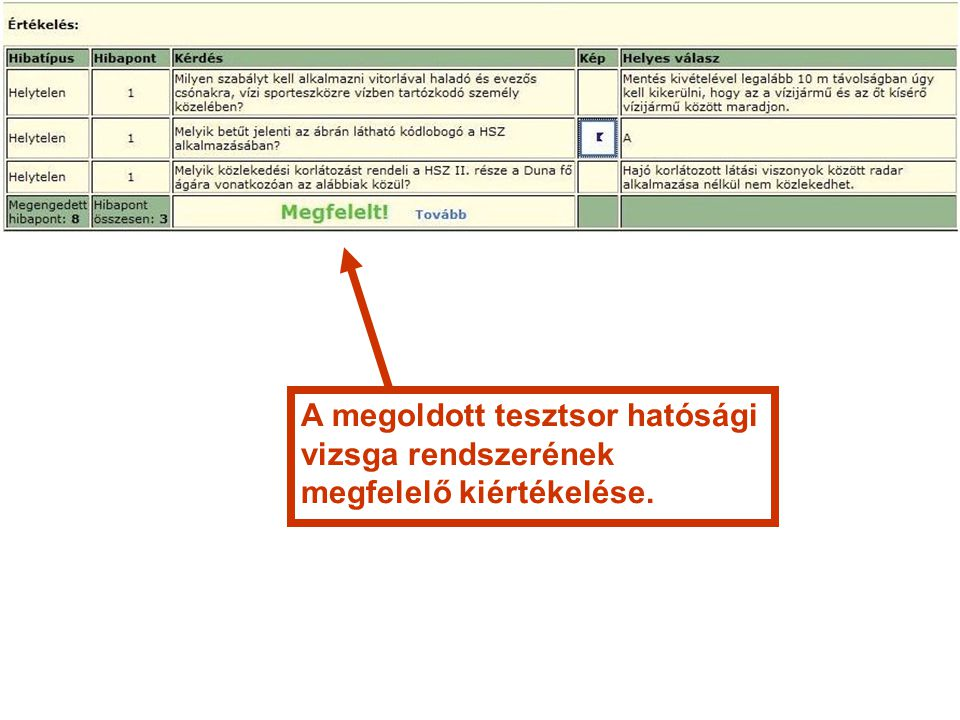 A megoldott tesztsor hatósági vizsga rendszerének megfelelő kiértékelése.