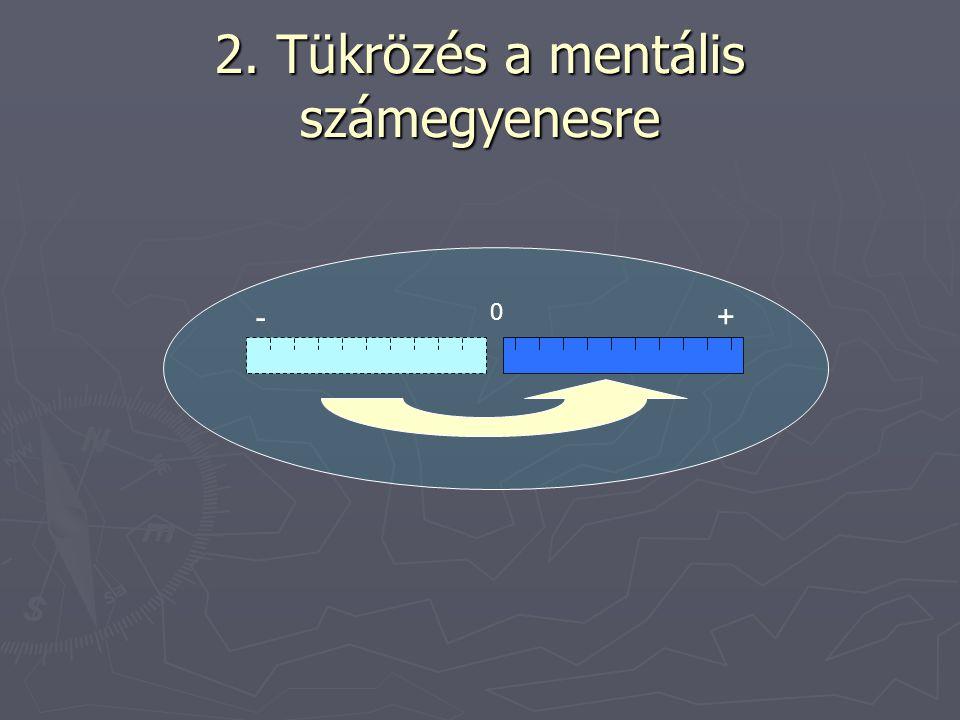 2. Tükrözés a mentális számegyenesre
