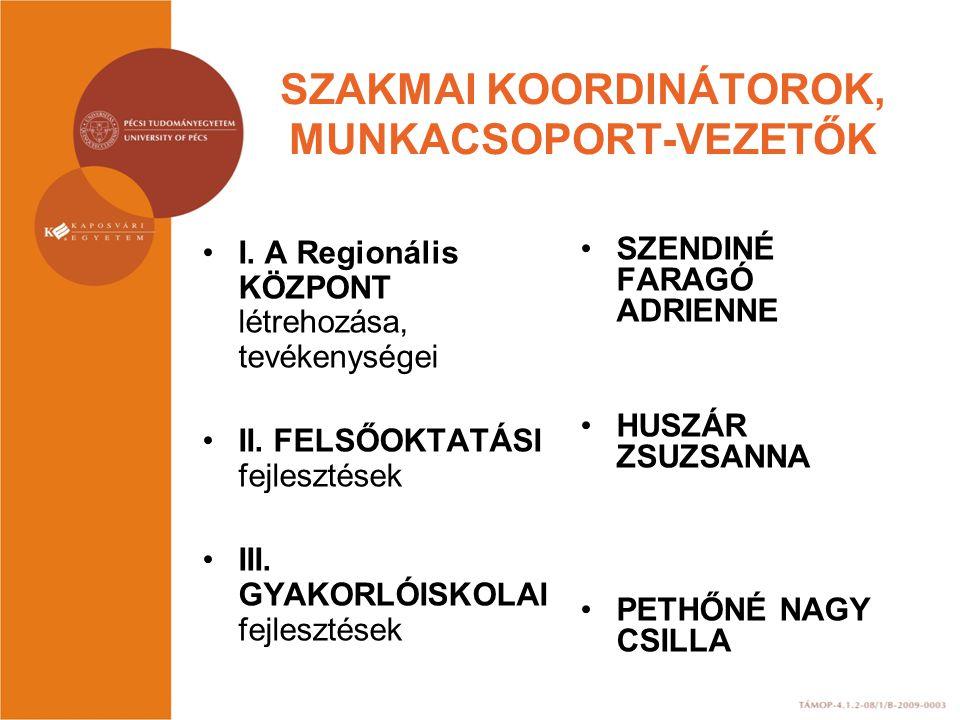 SZAKMAI KOORDINÁTOROK, MUNKACSOPORT-VEZETŐK