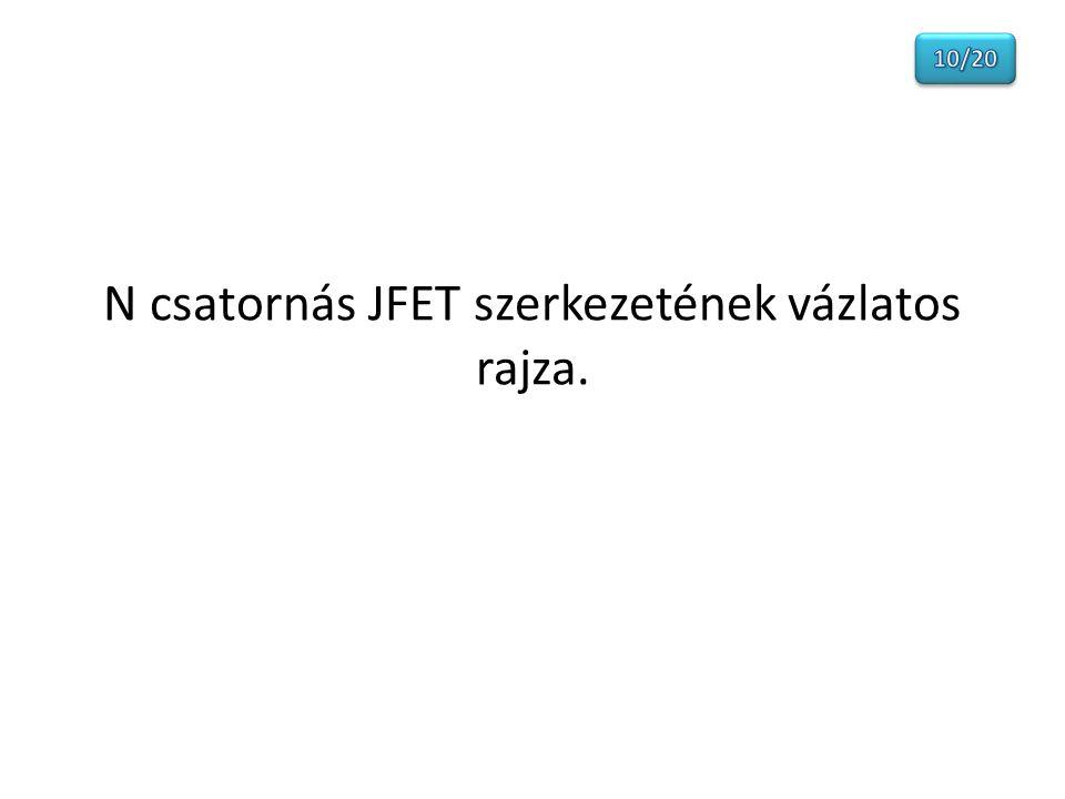 N csatornás JFET szerkezetének vázlatos rajza.