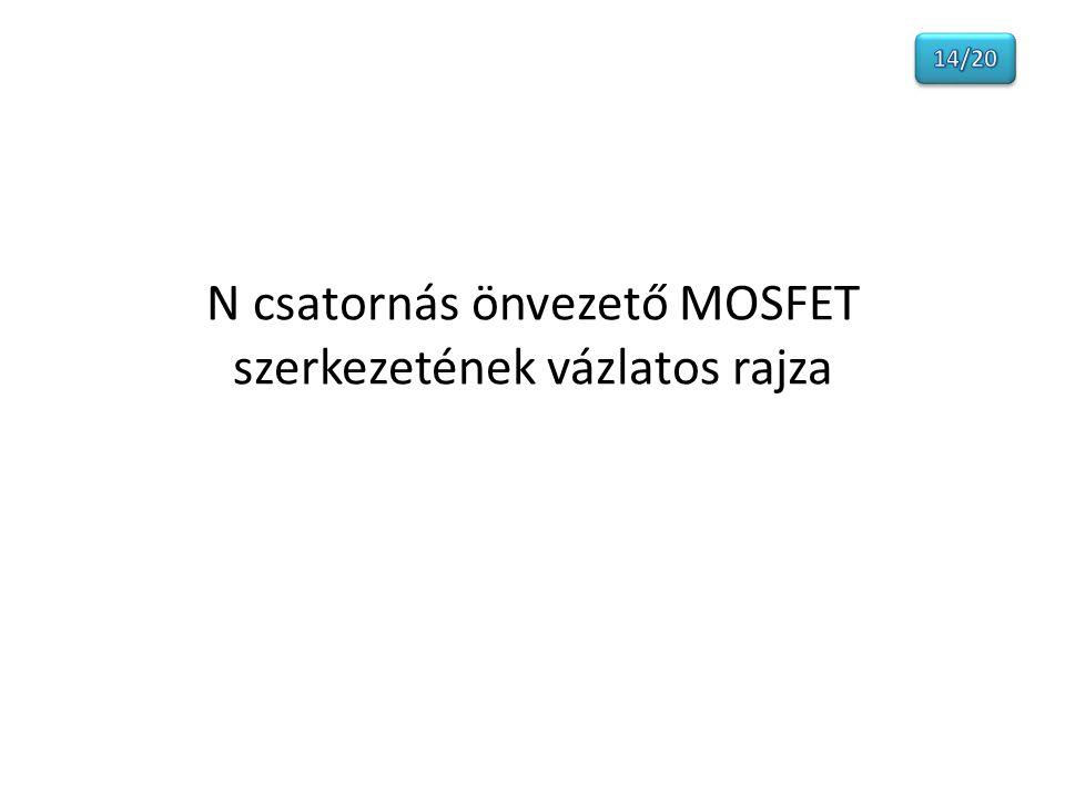 N csatornás önvezető MOSFET szerkezetének vázlatos rajza