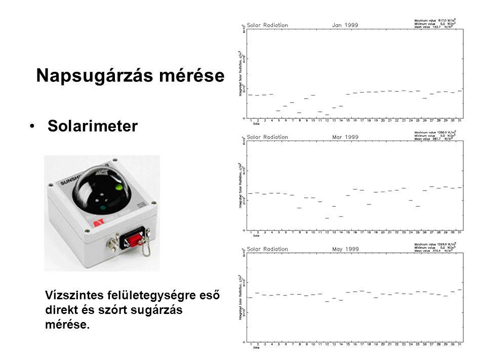 Napsugárzás mérése Solarimeter
