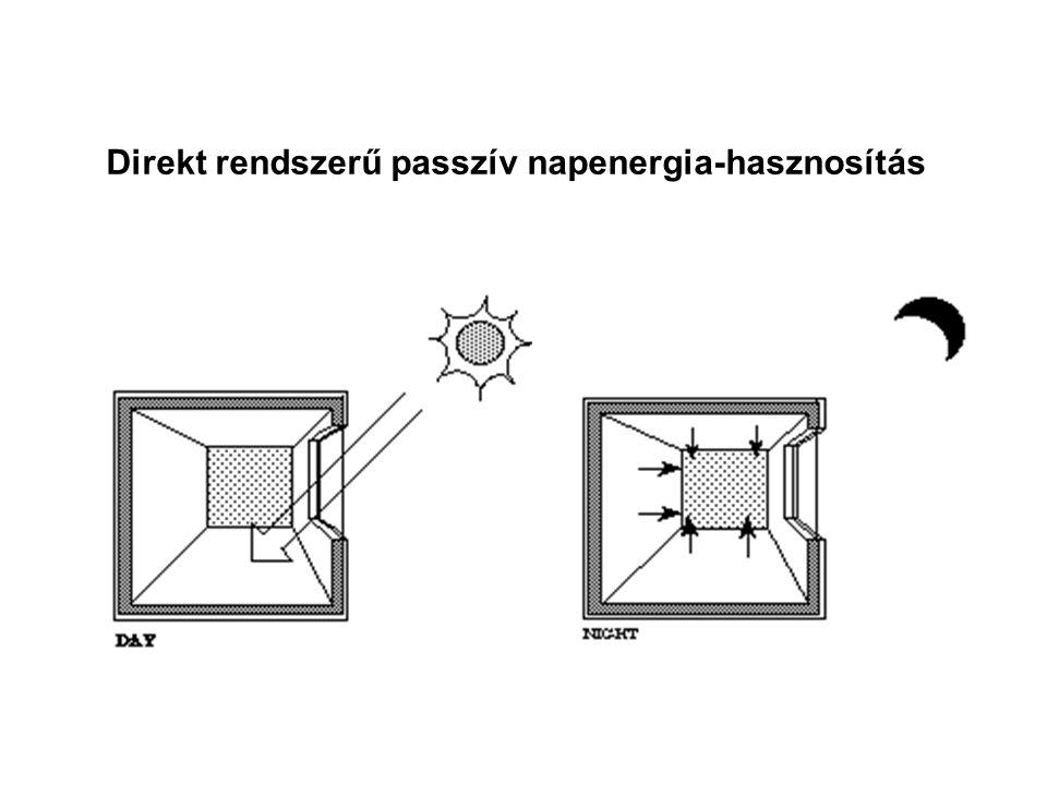 Direkt rendszerű passzív napenergia-hasznosítás