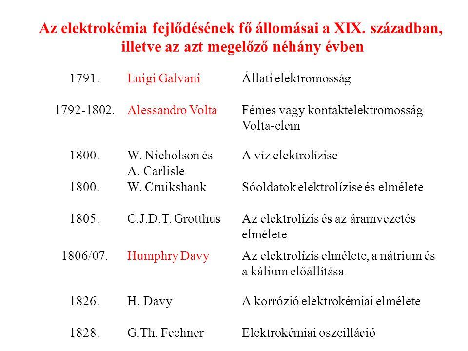 Az elektrokémia fejlődésének fő állomásai a XIX