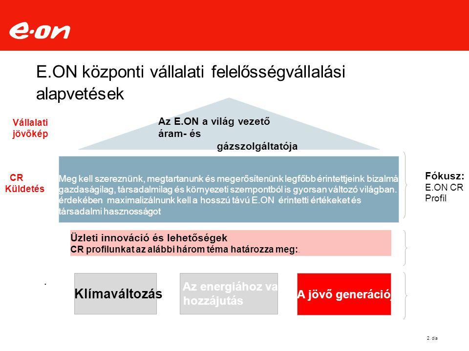 E.ON központi vállalati felelősségvállalási alapvetések