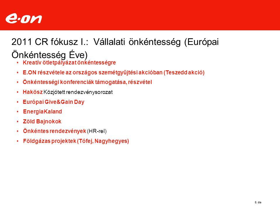 2011 CR fókusz I.: Vállalati önkéntesség (Európai Önkéntesség Éve)