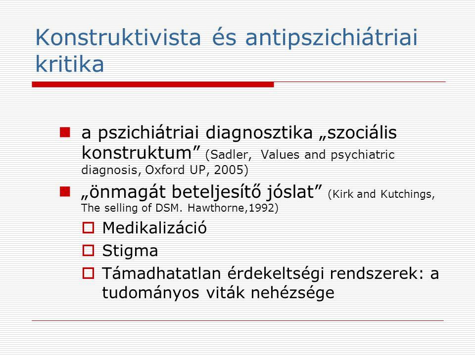 Konstruktivista és antipszichiátriai kritika
