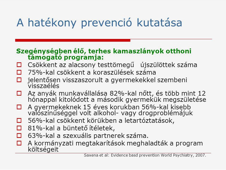 A hatékony prevenció kutatása