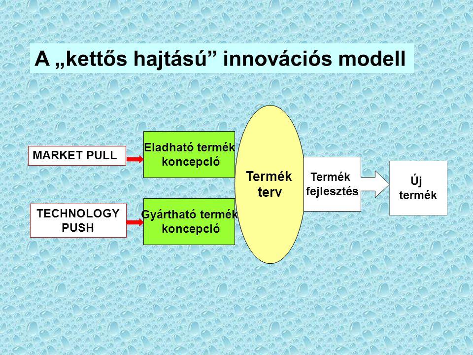 "A ""kettős hajtású innovációs modell"
