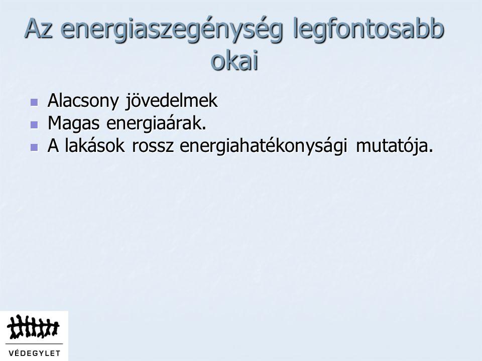 Az energiaszegénység legfontosabb okai
