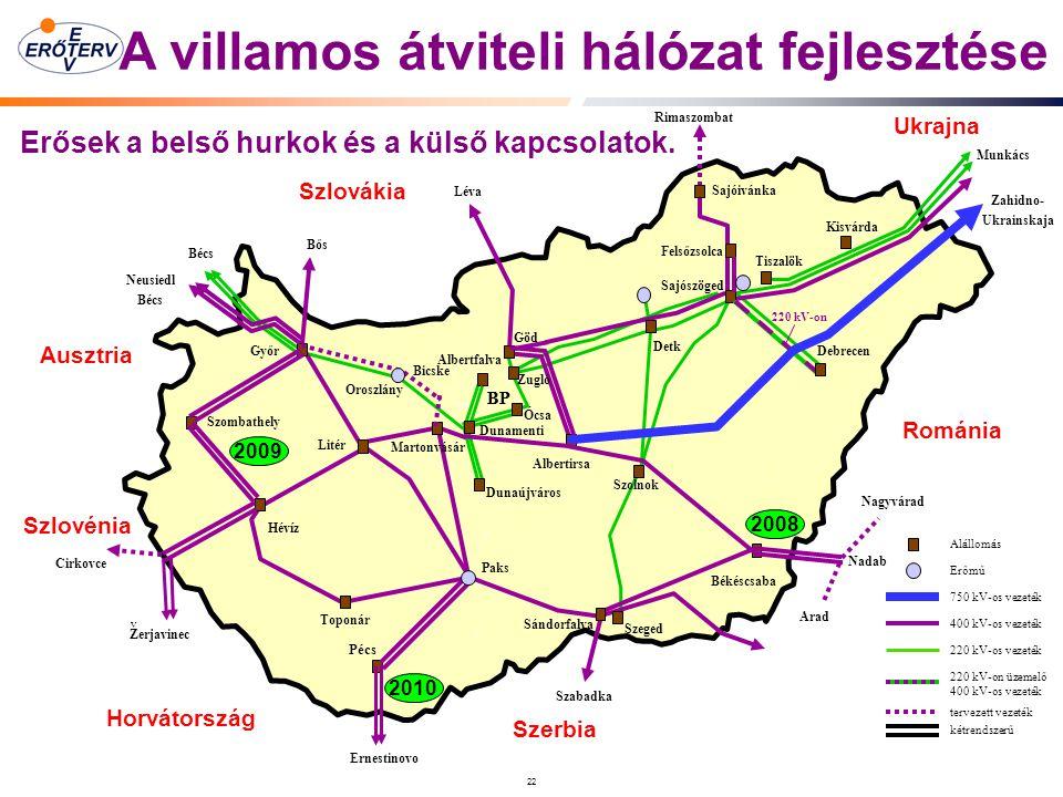 A villamos átviteli hálózat fejlesztése