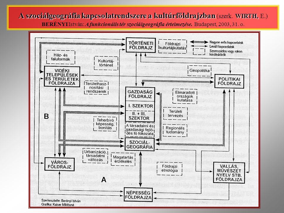 A szociálgeográfia kapcsolatrendszere a kultúrföldrajzban (szerk