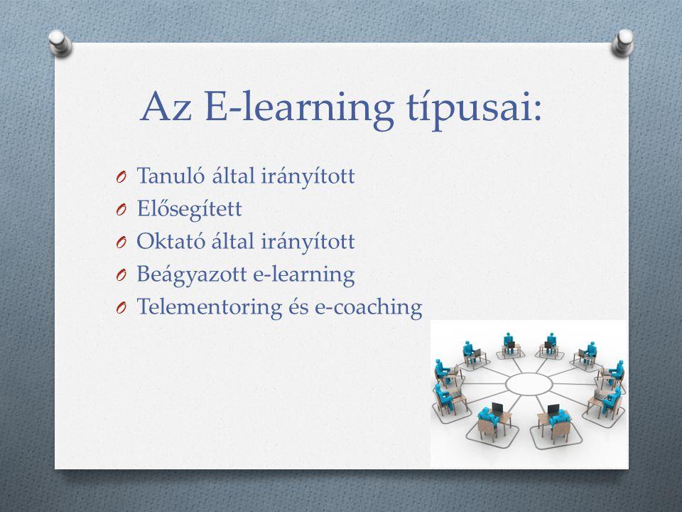 Az E-learning típusai: