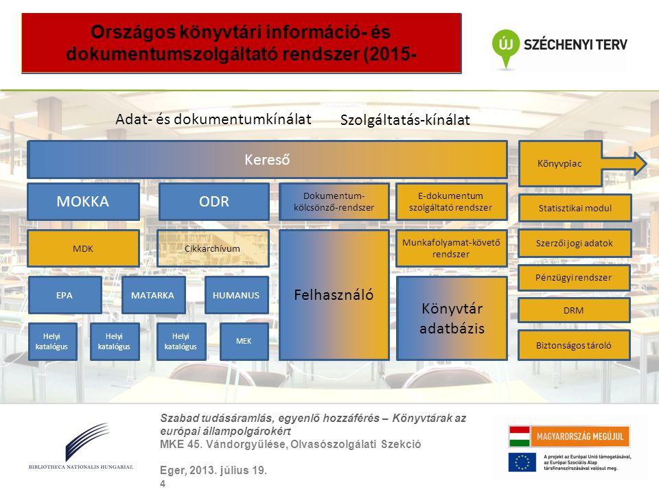 ELDORADO-projekt (2012-2014) Országos könyvtári információ- és dokumentumszolgáltató rendszer (2015-